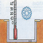 климатични