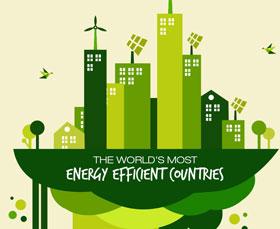 energiina efectivnost